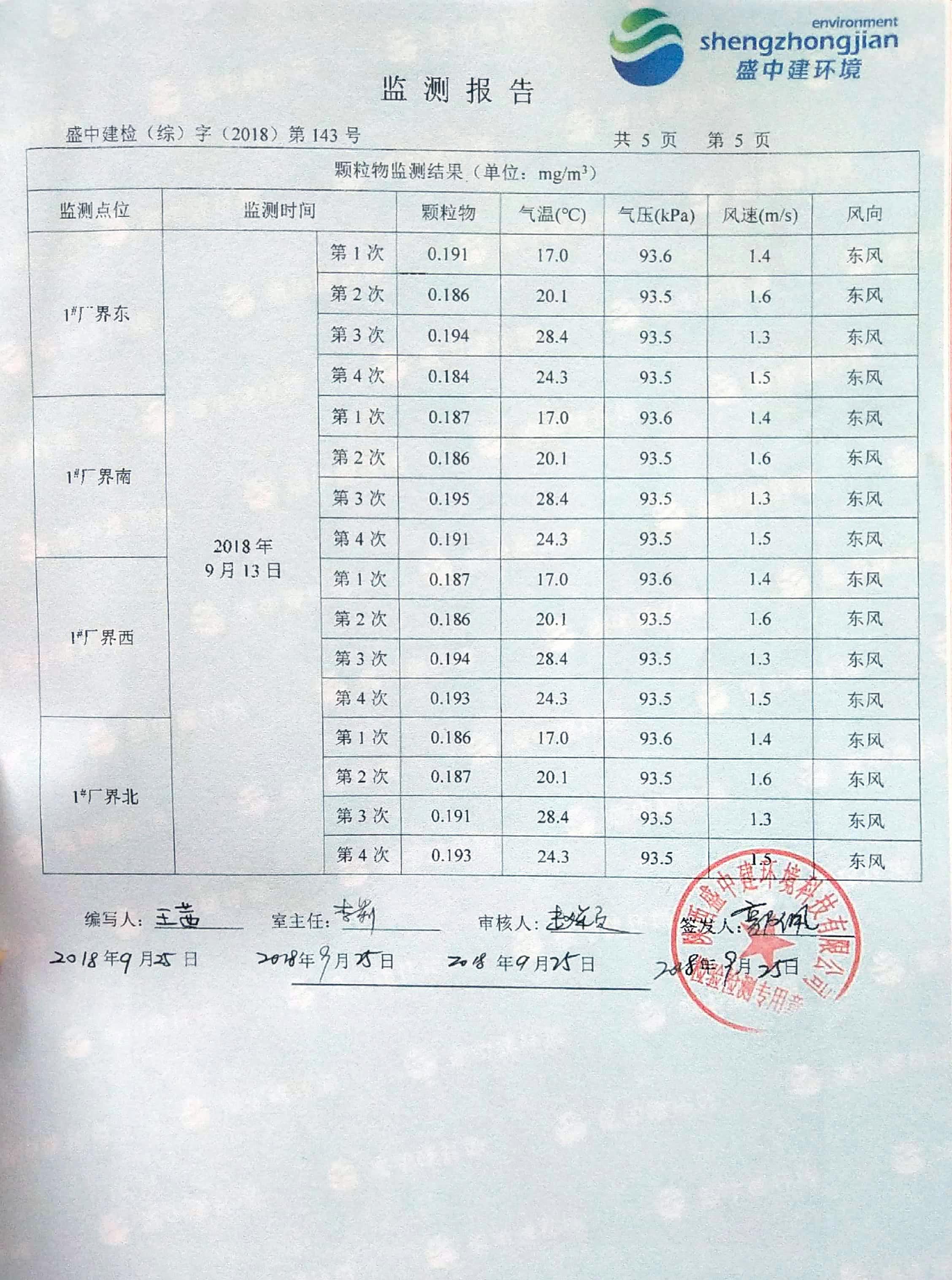 环境保护验收监测报告-2